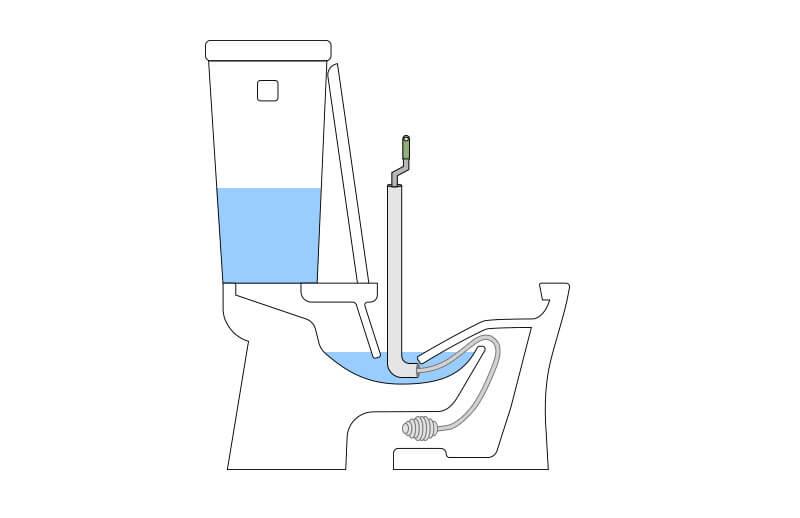 トイレ詰まり専用のワイヤーを用いる