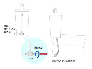 トイレの水漏れ修理に入る前に必ずすべきこと